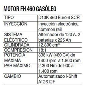 Volvo FH gas vs gasoleo