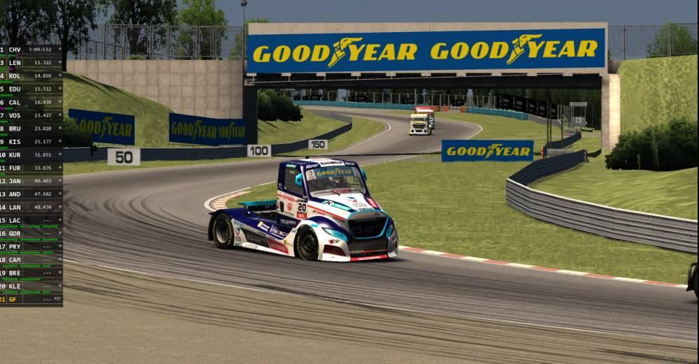 ETRC Digital Racing Challenge